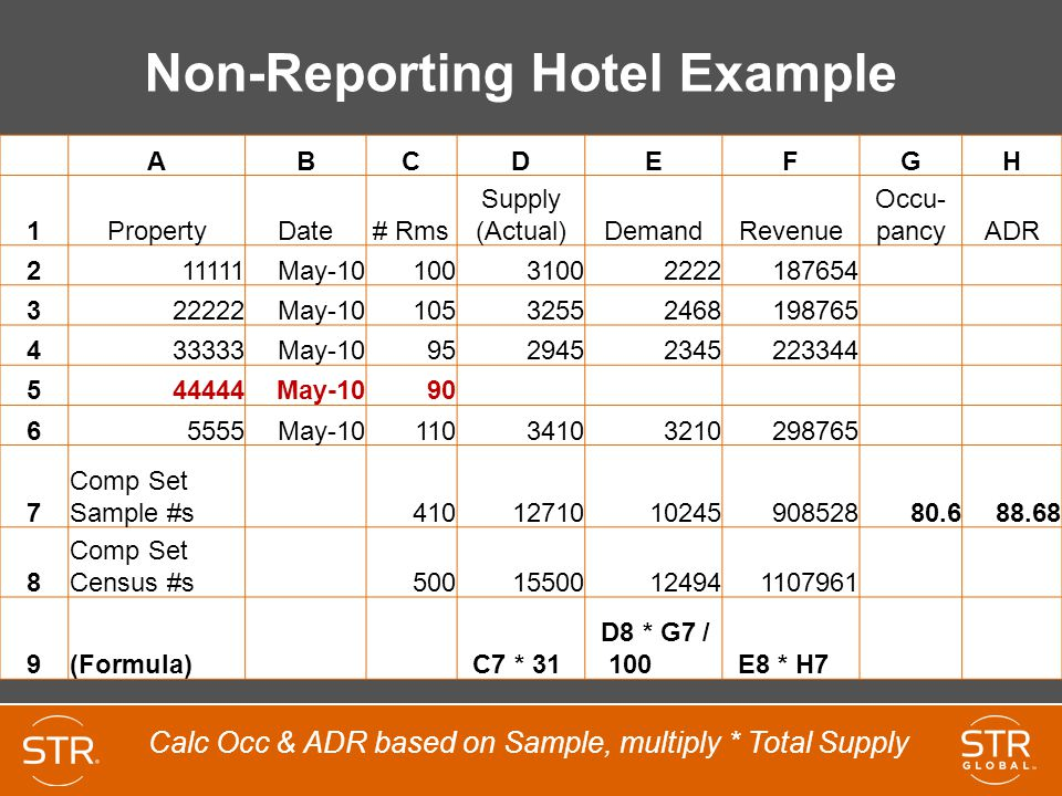 Non-Reporting Hotel Example