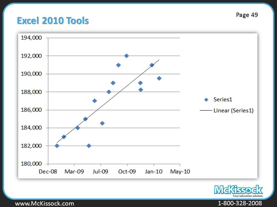 Excel 2010 Tools Page 49.