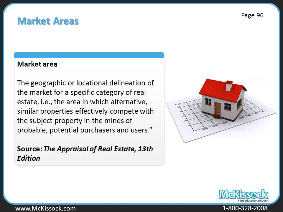 Market Areas Market area