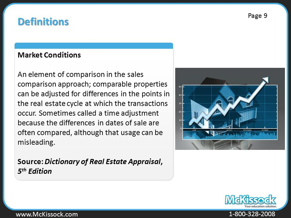 Definitions Market Conditions