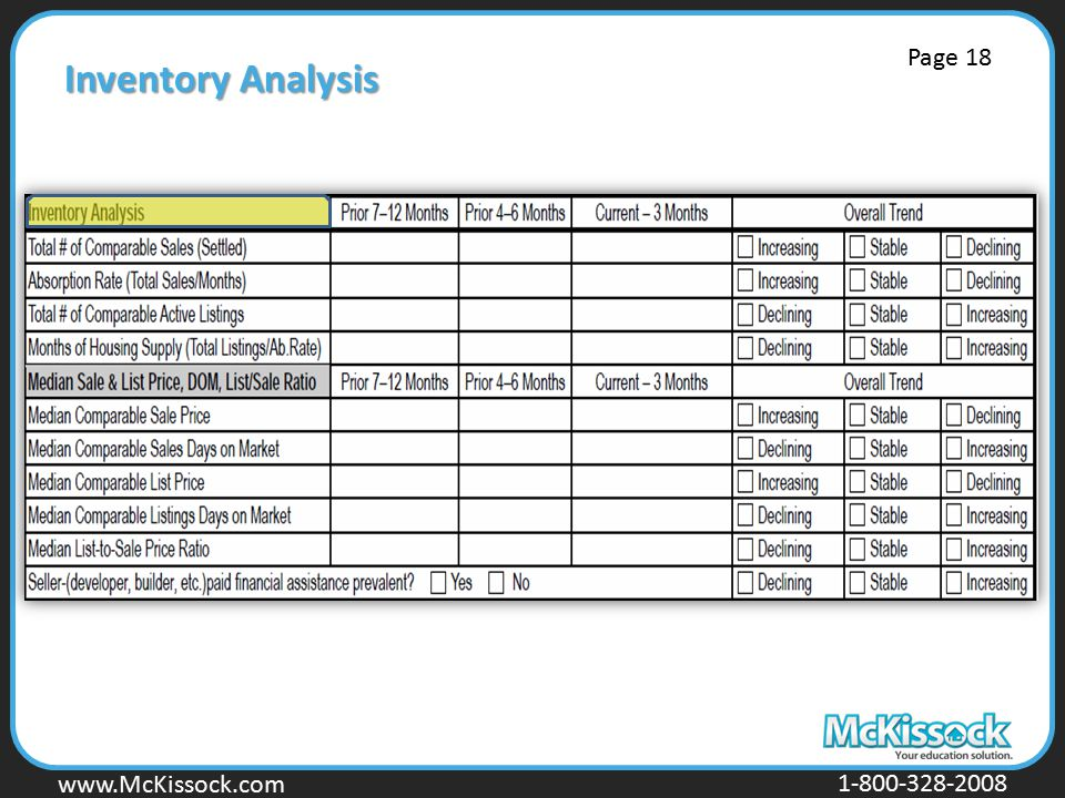 Inventory Analysis Page 18