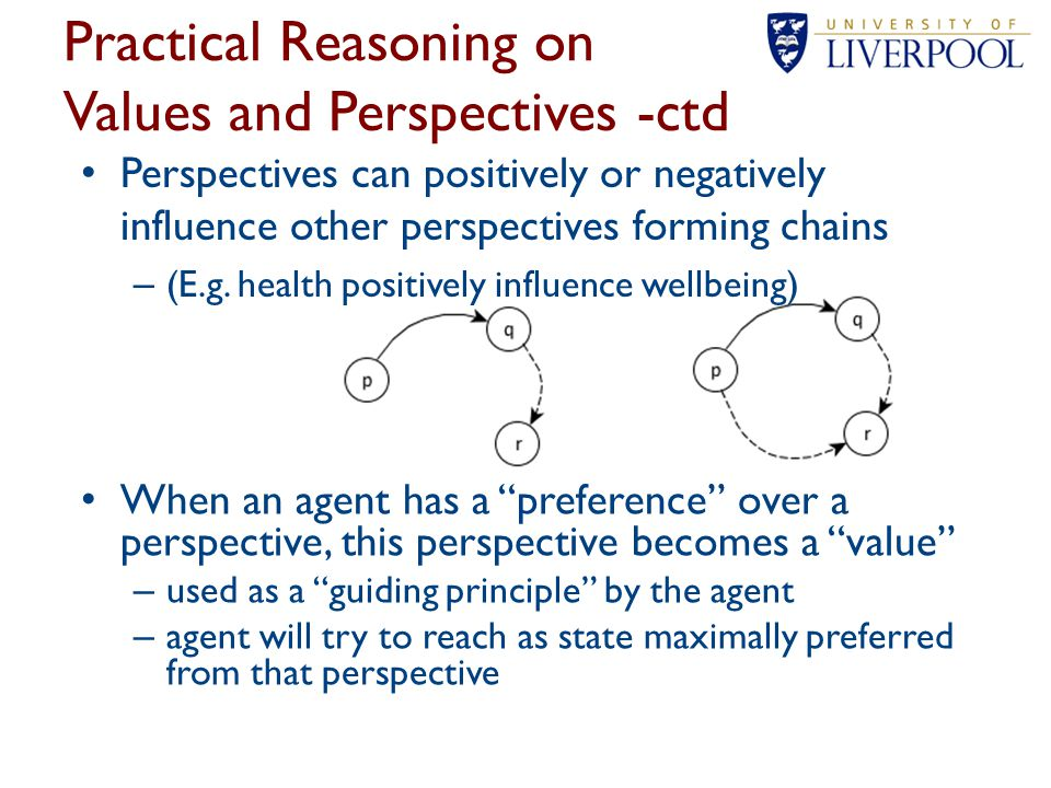 Practical Reasoning on Values and Perspectives -ctd
