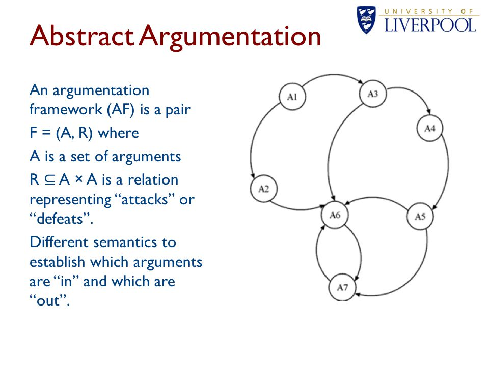 Abstract Argumentation