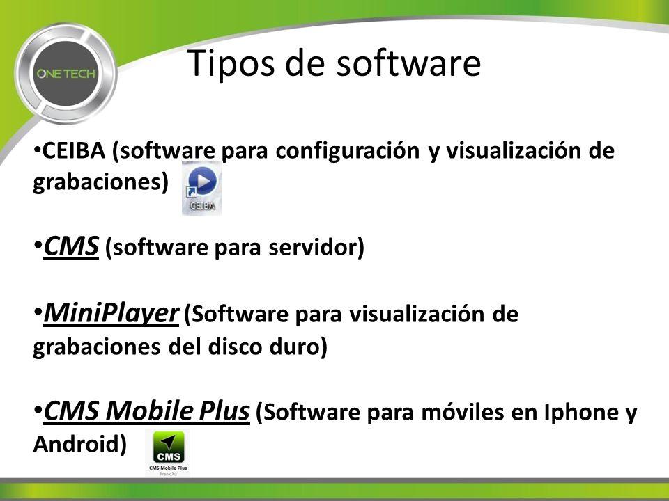 Tipos de software CMS (software para servidor)