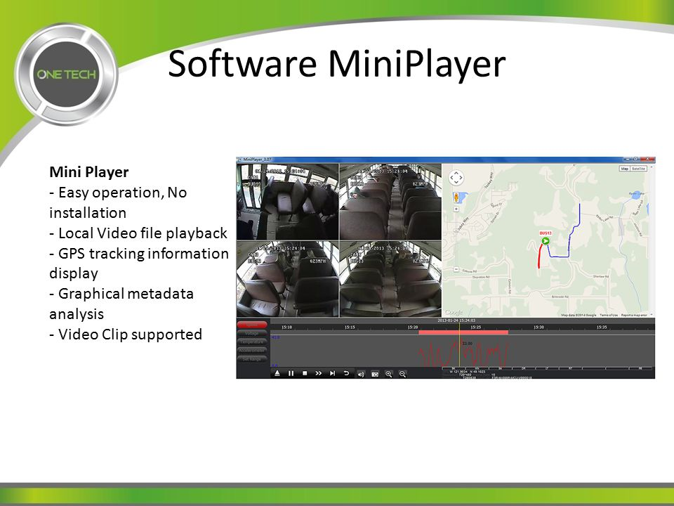 Software MiniPlayer Mini Player