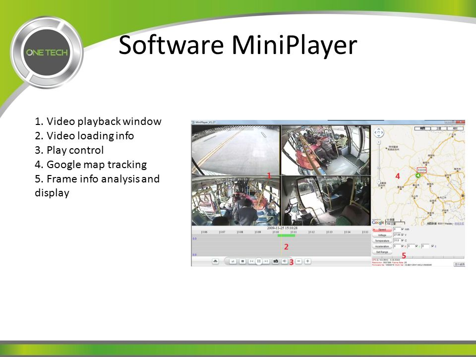 Software MiniPlayer 1. Video playback window 2. Video loading info