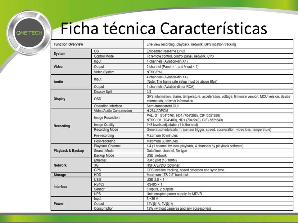 Ficha técnica Características