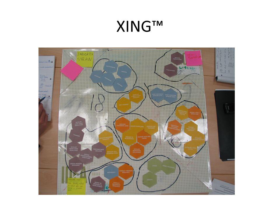 XING™