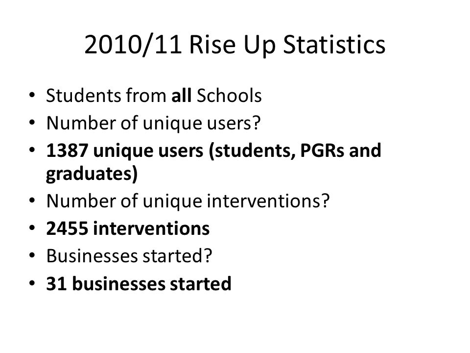 2010/11 Rise Up Statistics Students from all Schools