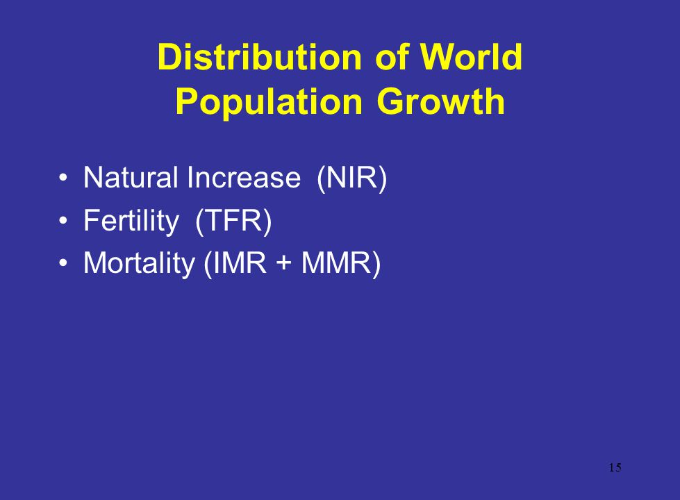 Distribution of World Population Growth