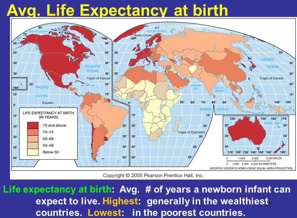 Avg. Life Expectancy at birth