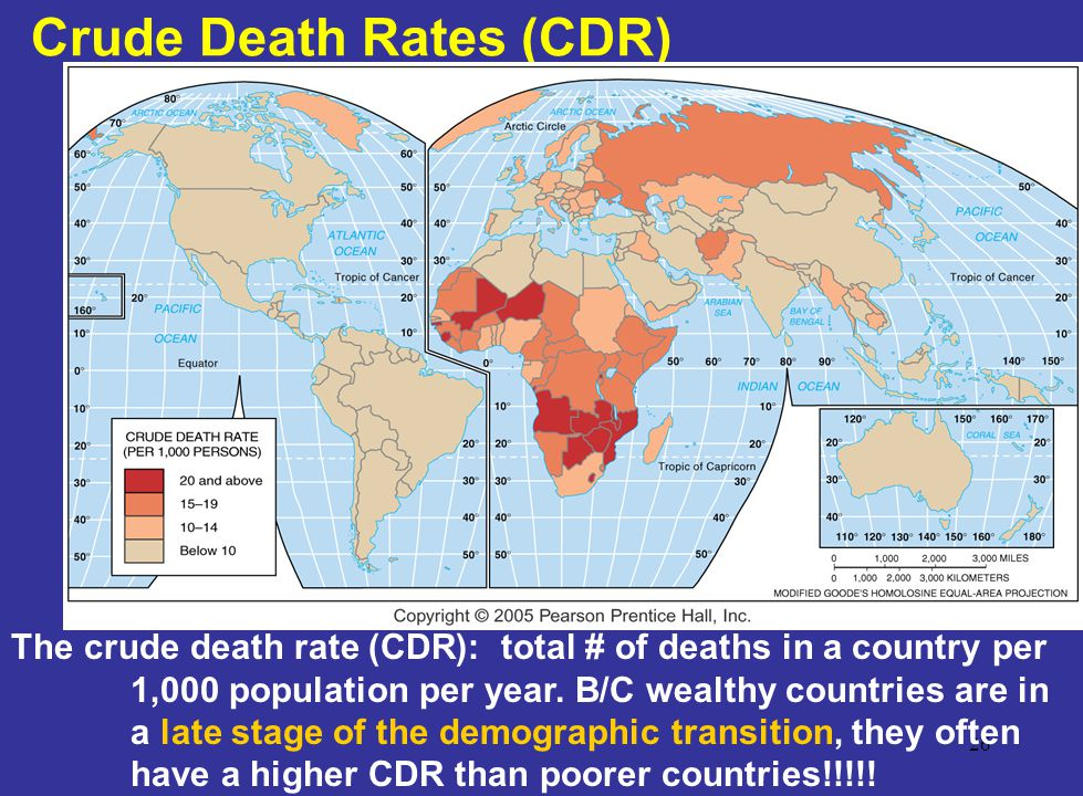 Crude Death Rates (CDR)
