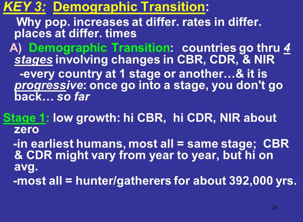 KEY 3: Demographic Transition: