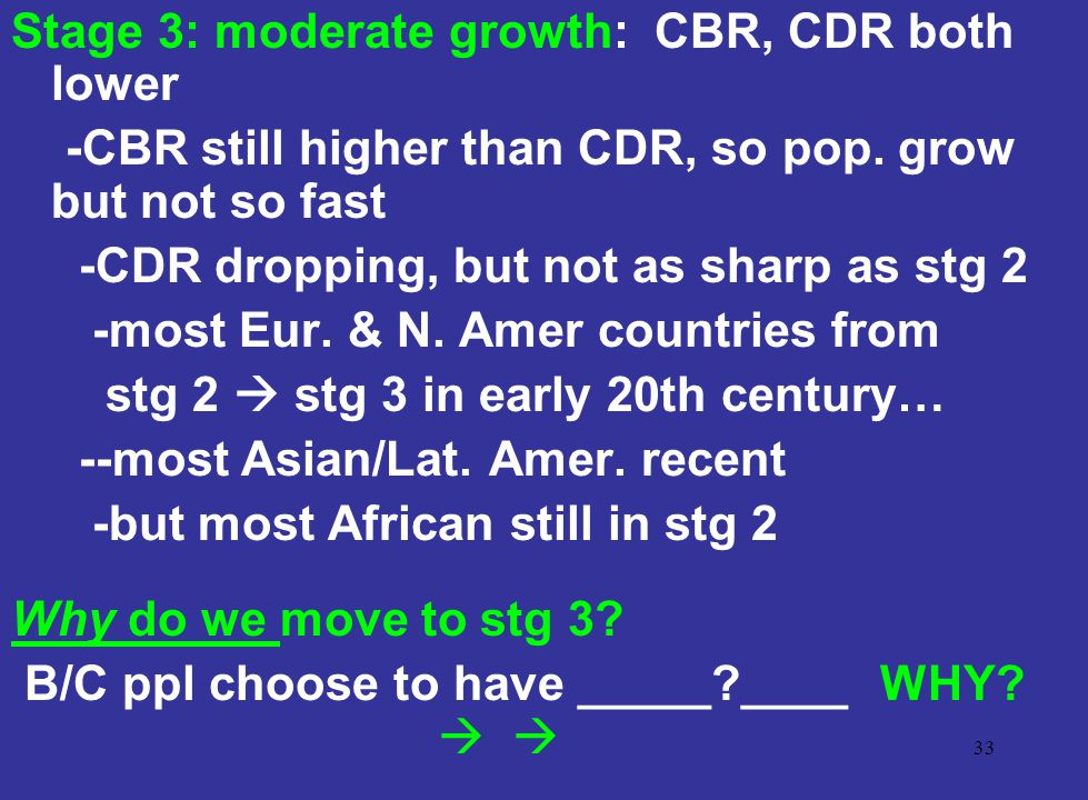 Stage 3: moderate growth: CBR, CDR both lower