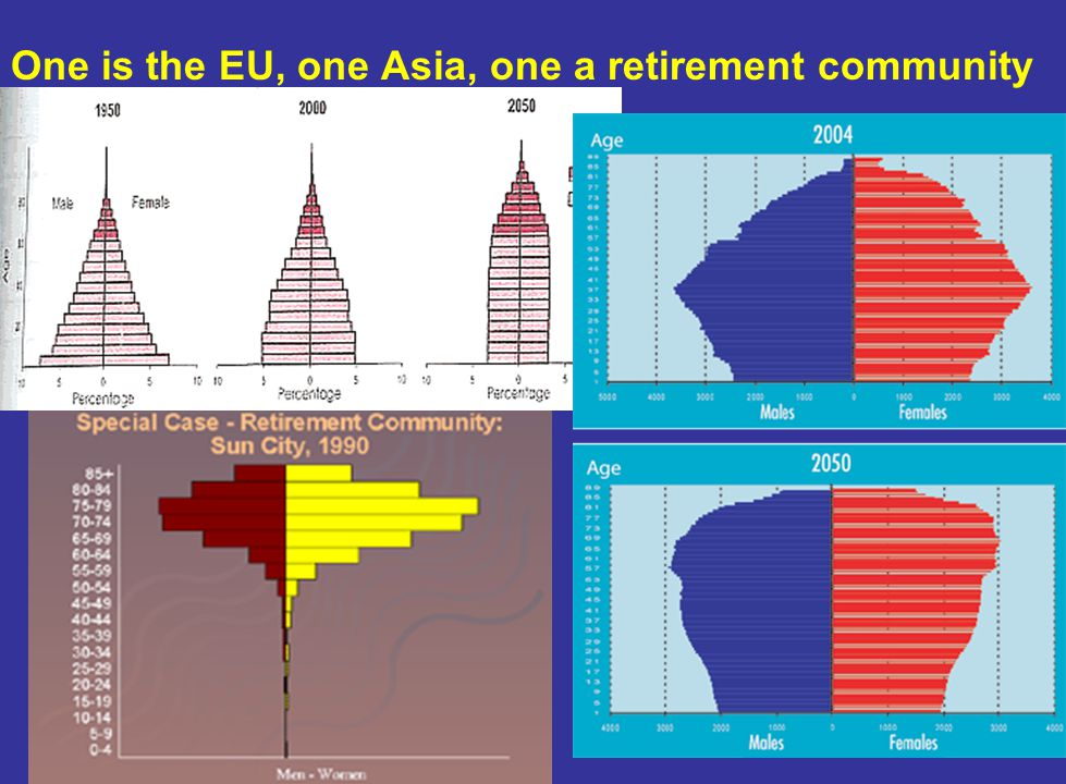 One is the EU, one Asia, one a retirement community
