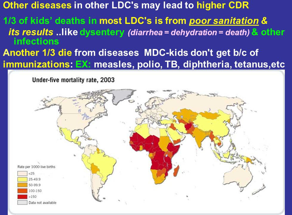 Other diseases in other LDC s may lead to higher CDR