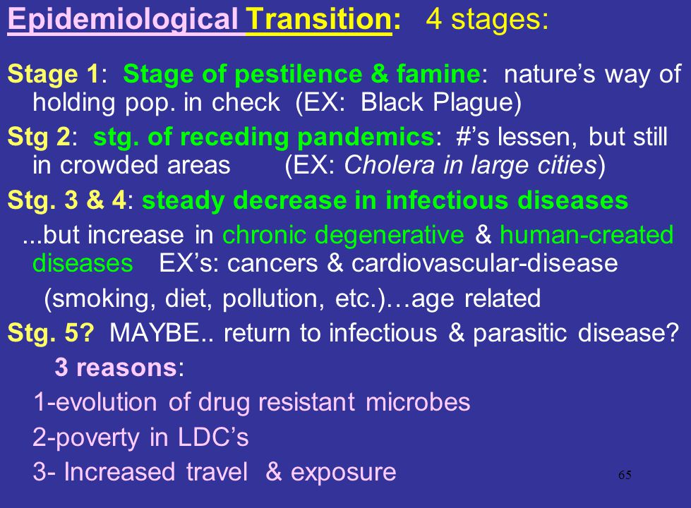 Epidemiological Transition: 4 stages: