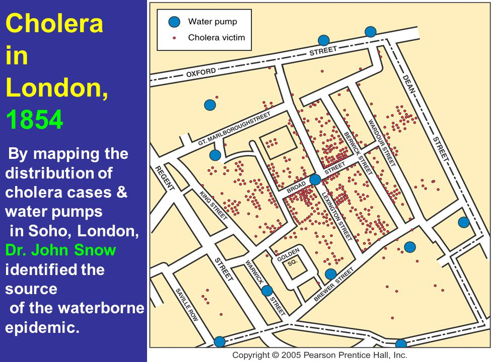 Cholera in London, 1854 distribution of cholera cases & water pumps
