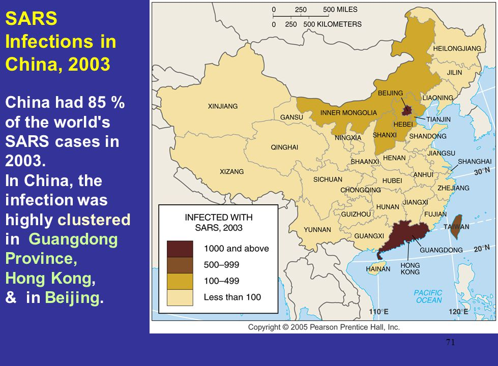 SARS Infections in China, 2003