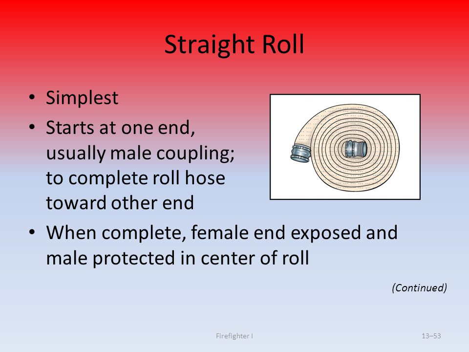 Straight Roll Simplest