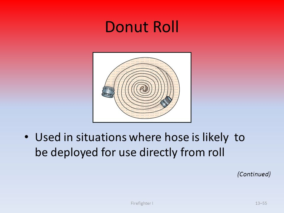 Donut Roll Used in situations where hose is likely to be deployed for use directly from roll. (Continued)