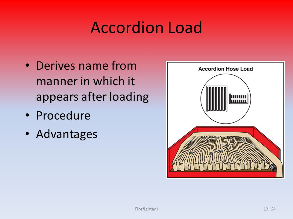 Accordion Load Derives name from manner in which it appears after loading. Procedure. Advantages.