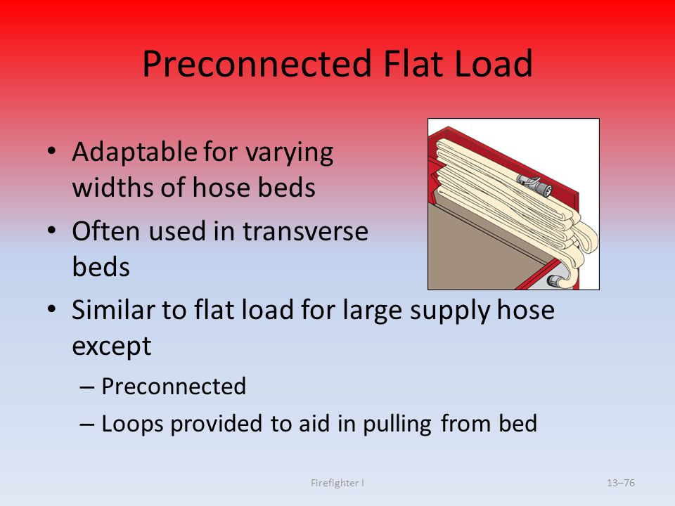 Preconnected Flat Load