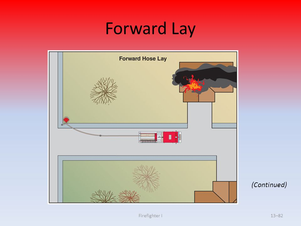 Forward Lay (Continued) Firefighter I