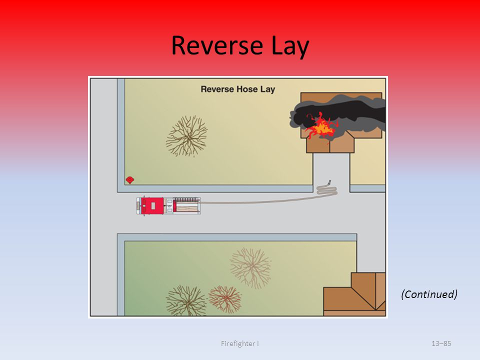 Reverse Lay (Continued) Firefighter I