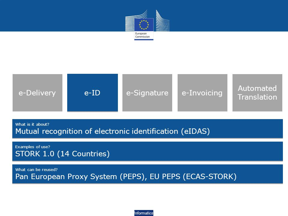 Mutual recognition of electronic identification (eIDAS)