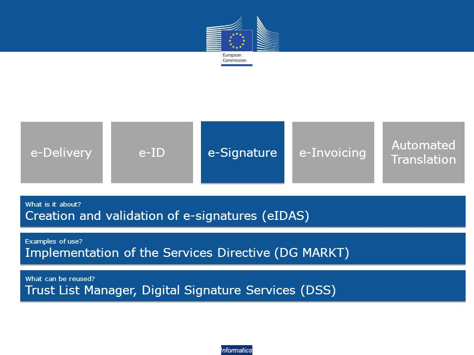 Creation and validation of e-signatures (eIDAS)