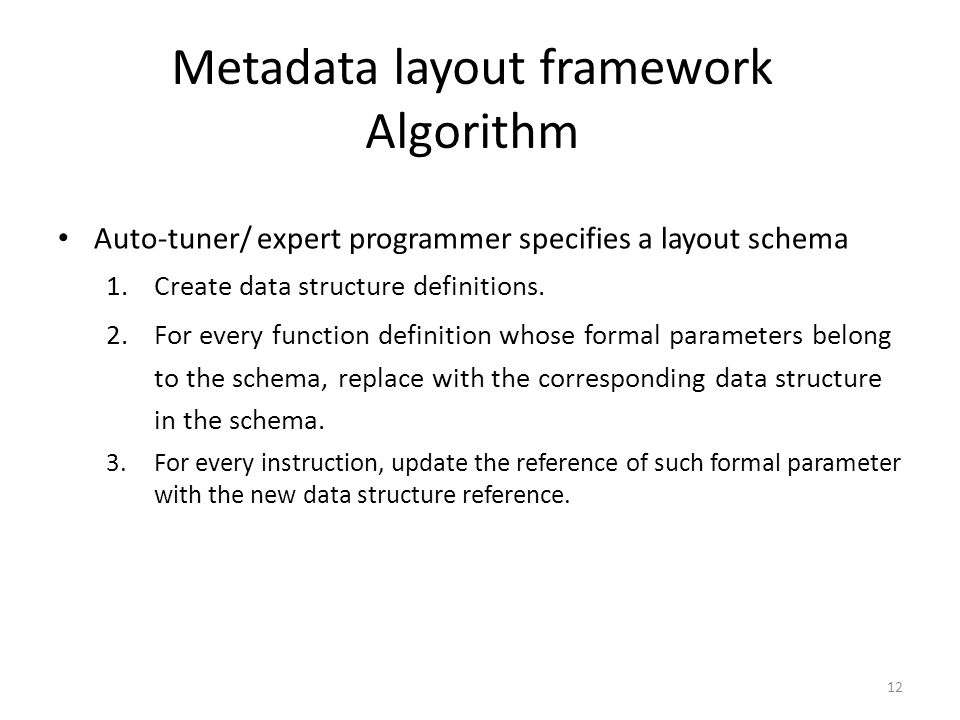 Metadata layout framework Algorithm