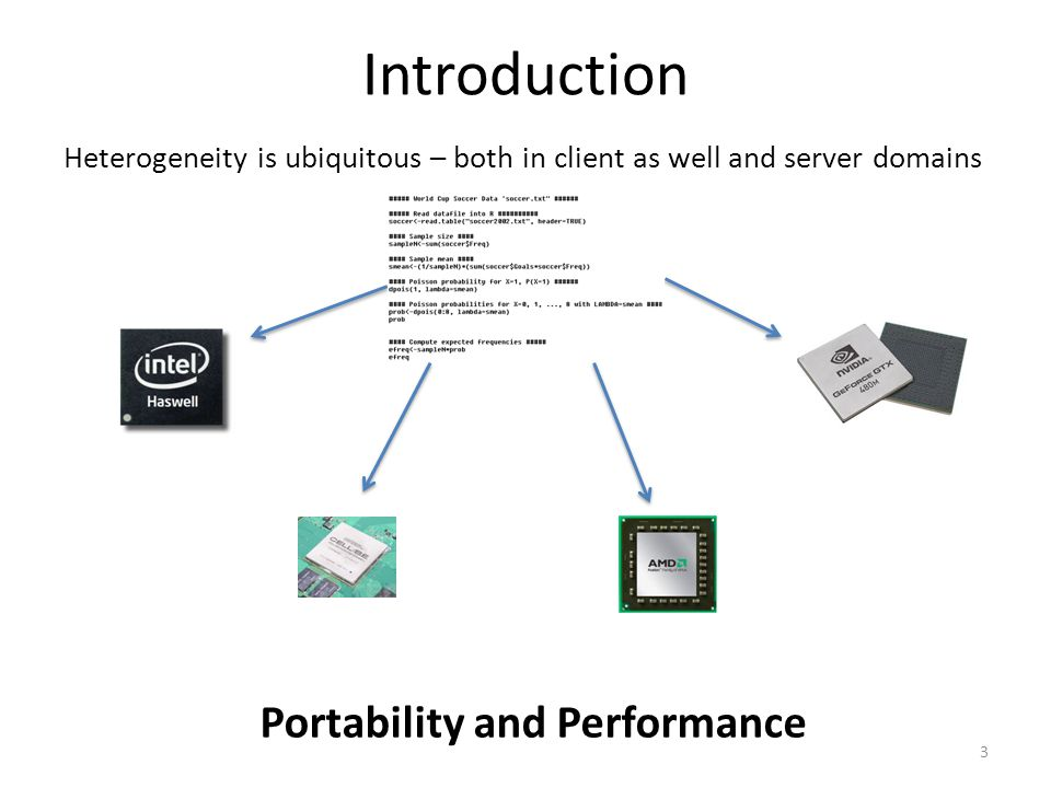 Portability and Performance