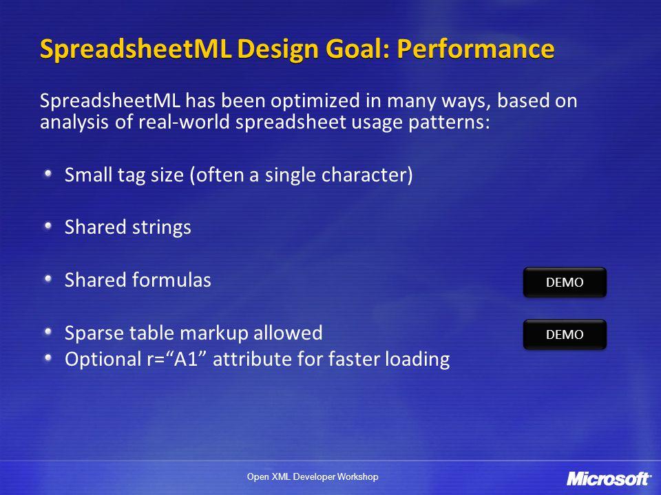 SpreadsheetML Design Goal: Performance