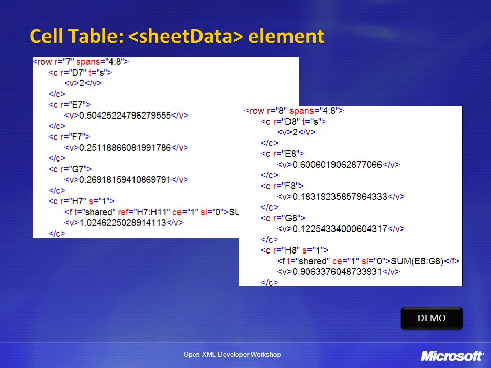 Cell Table: <sheetData> element