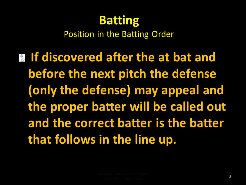 Batting Position in the Batting Order.