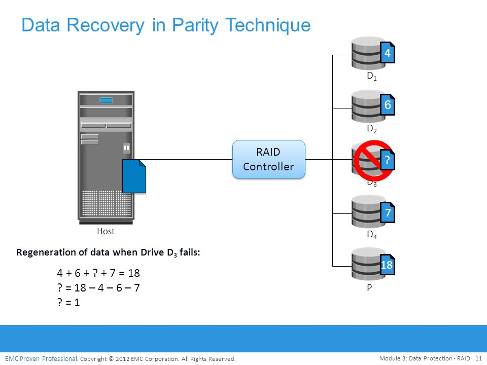 Data Recovery in Parity Technique
