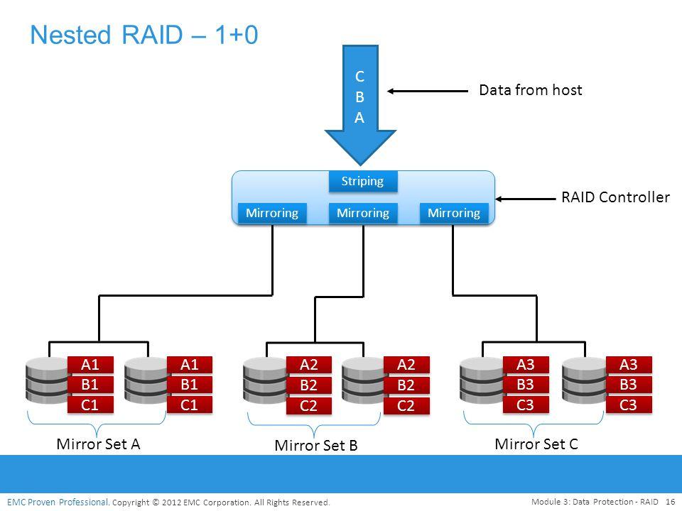 Nested RAID – 1+0 C B A Data from host RAID Controller A1 A1 A2 A2 A3