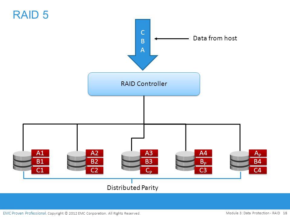 RAID 5 C B A Data from host RAID Controller A1 A2 A3 A4 AP B1 B2 B3 BP