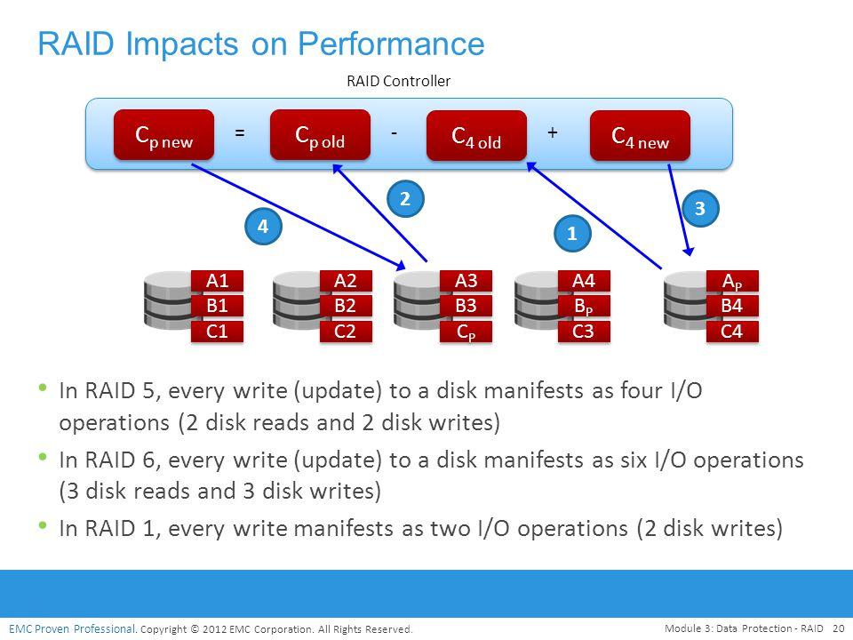 RAID Impacts on Performance