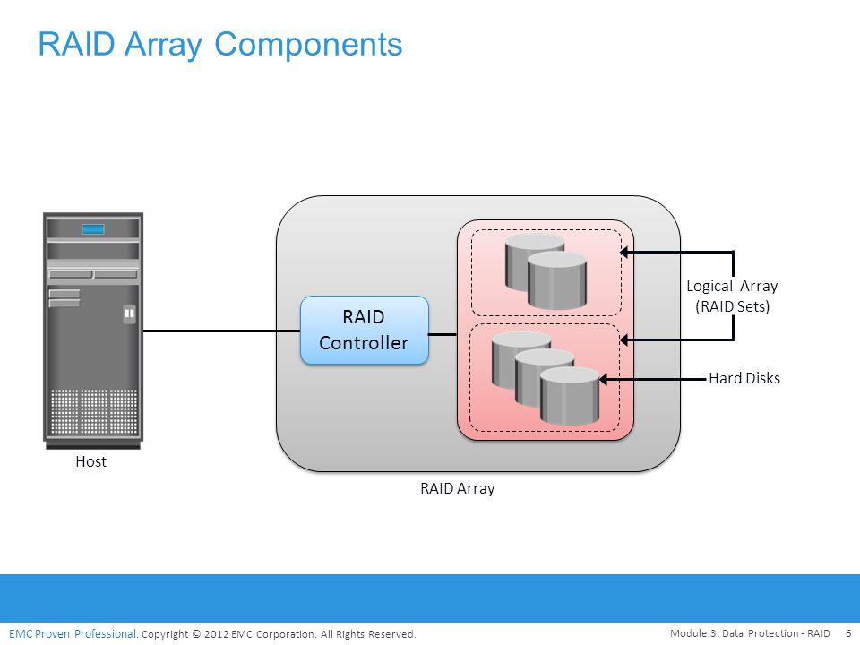 RAID Array Components RAID Controller Logical Array (RAID Sets)