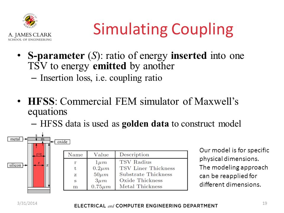 Simulating Coupling S-parameter (S): ratio of energy inserted into one TSV to energy emitted by another.