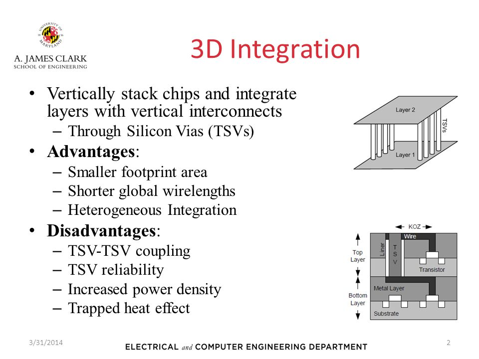 3D Integration Vertically stack chips and integrate layers with vertical interconnects. Through Silicon Vias (TSVs)