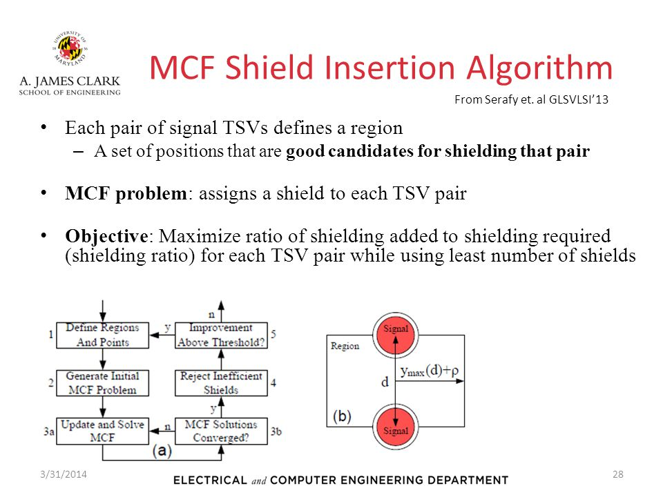 MCF Shield Insertion Algorithm