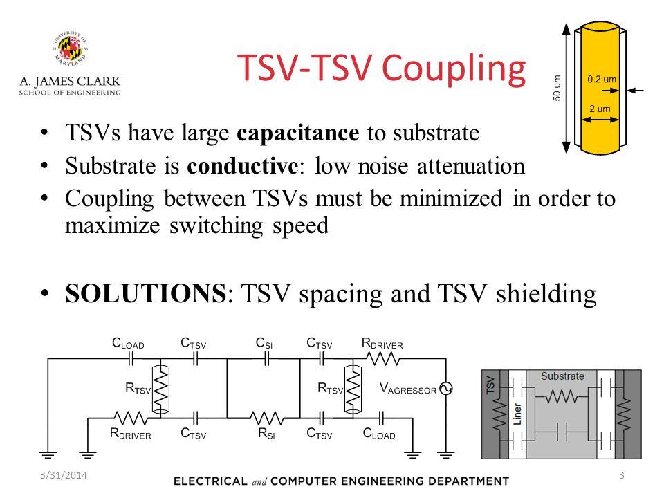 TSV-TSV Coupling SOLUTIONS: TSV spacing and TSV shielding