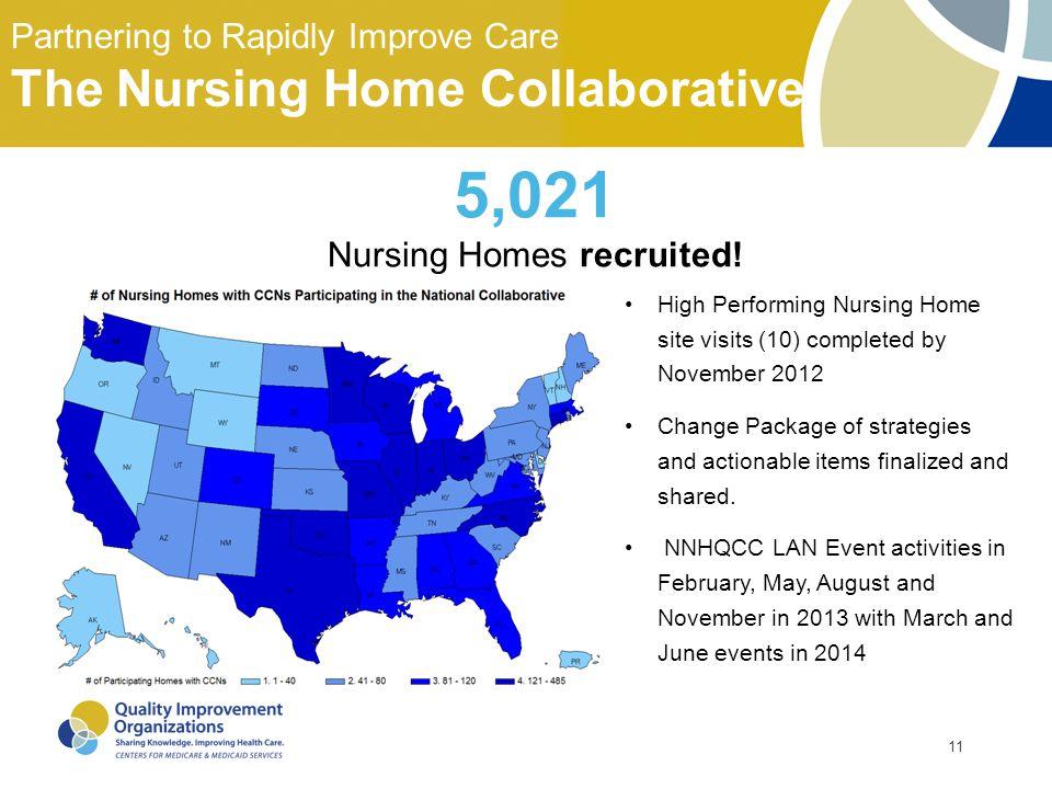 Nursing Homes recruited!