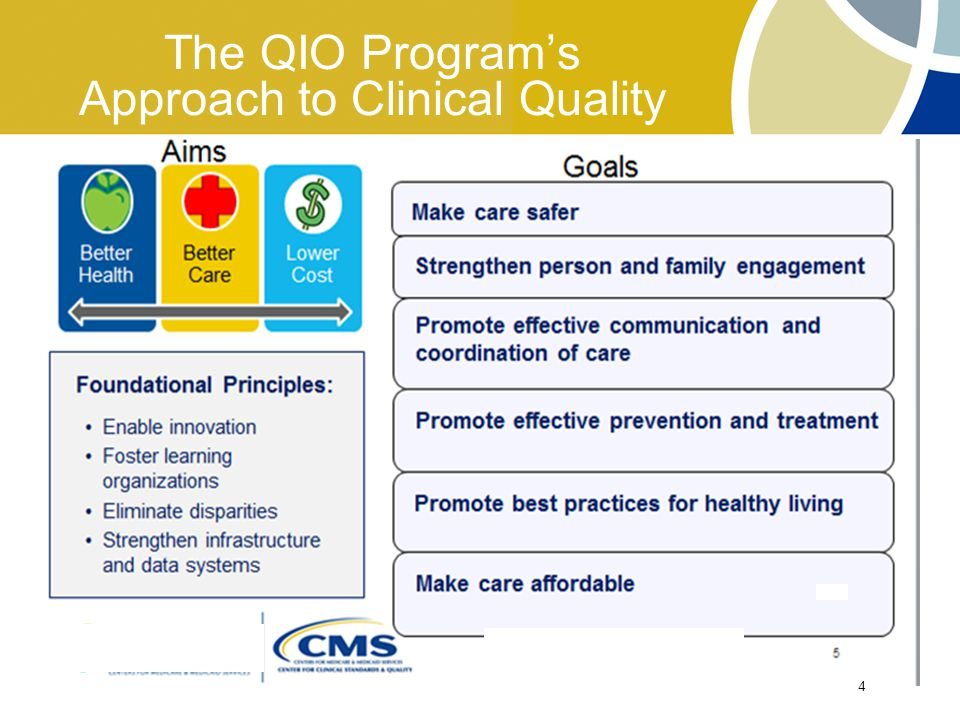 The QIO Program's Approach to Clinical Quality