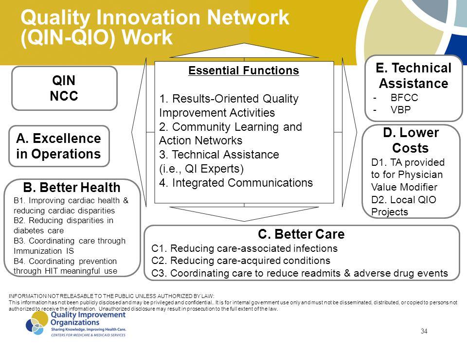 Quality Innovation Network (QIN-QIO) Work