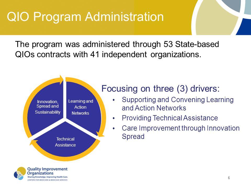QIO Program Administration