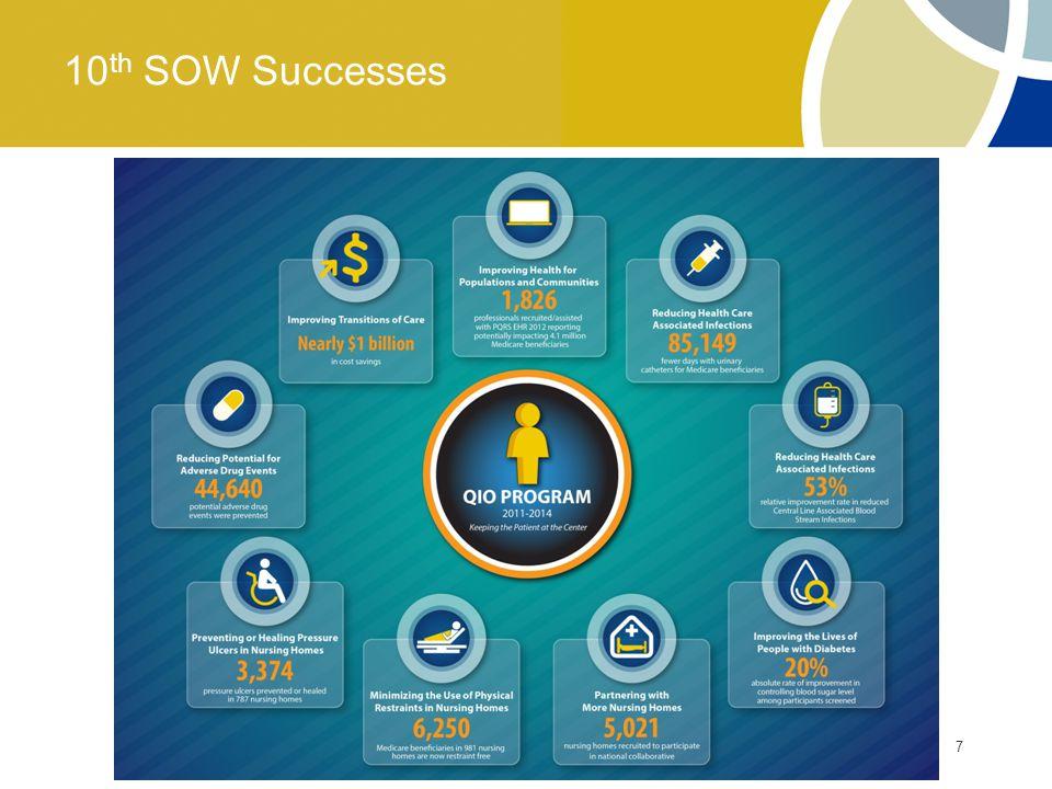 10th SOW Successes